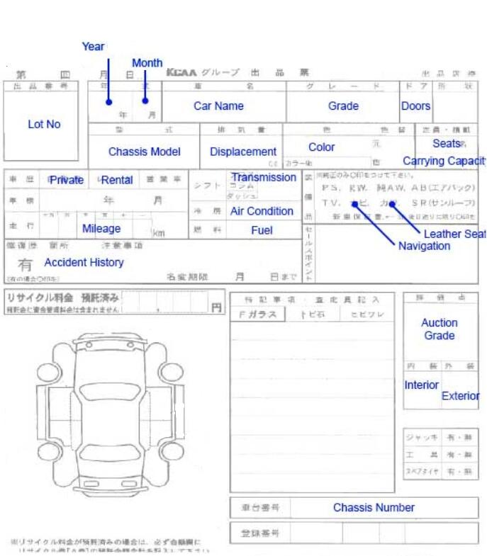 Brave Auto International Auction Search Website
